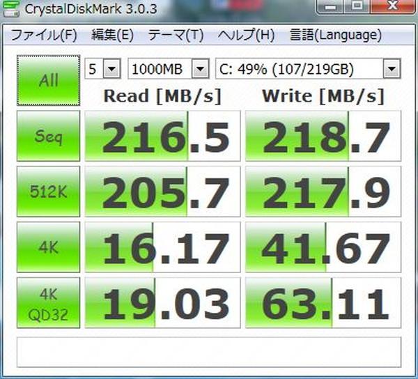 Aspire M5100 SSD交換後 CrystalDiskMark