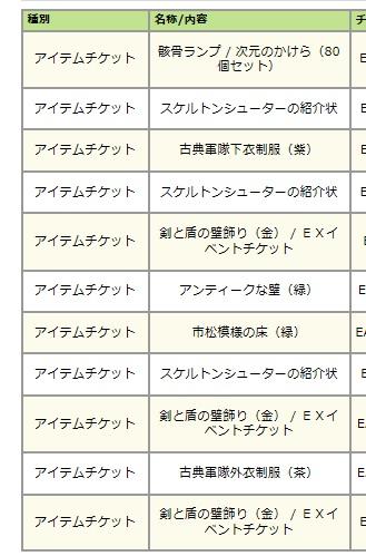 くじ結果201505