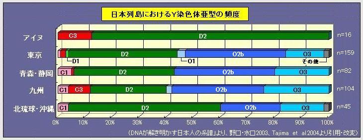 nipponn_3minnzoku_Y.jpg