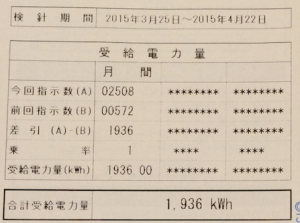 太陽光発電検針票