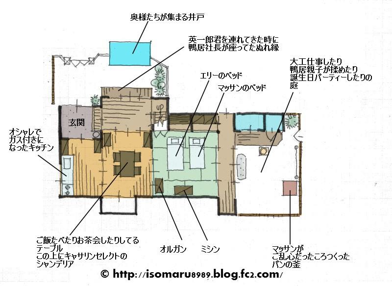 マッサンの家