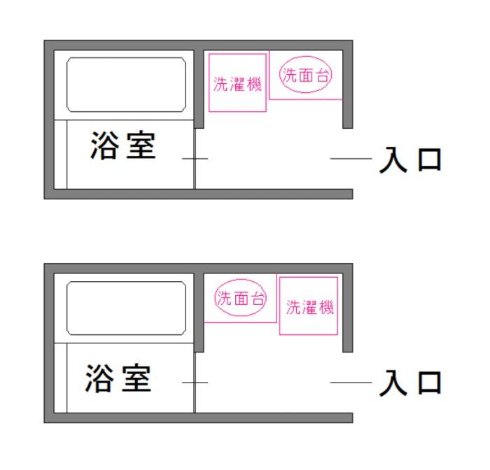 洗面室配置