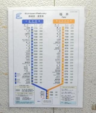 福井 561