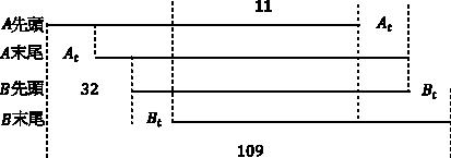 nada_2015_math_a7_1.png