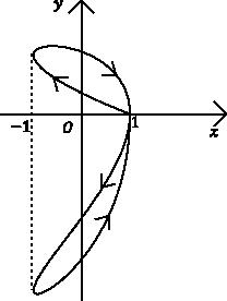 todai_2008_math_a6_1.png