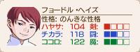 162_試合_フョードル