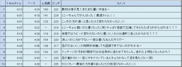 ラップ表_convert_20150721221246