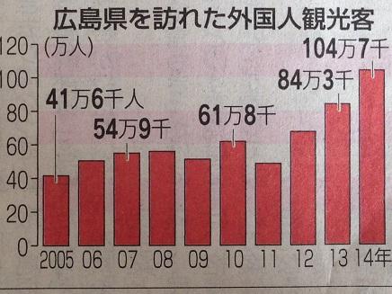 7032015中国新聞S1
