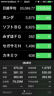 7132015株価S
