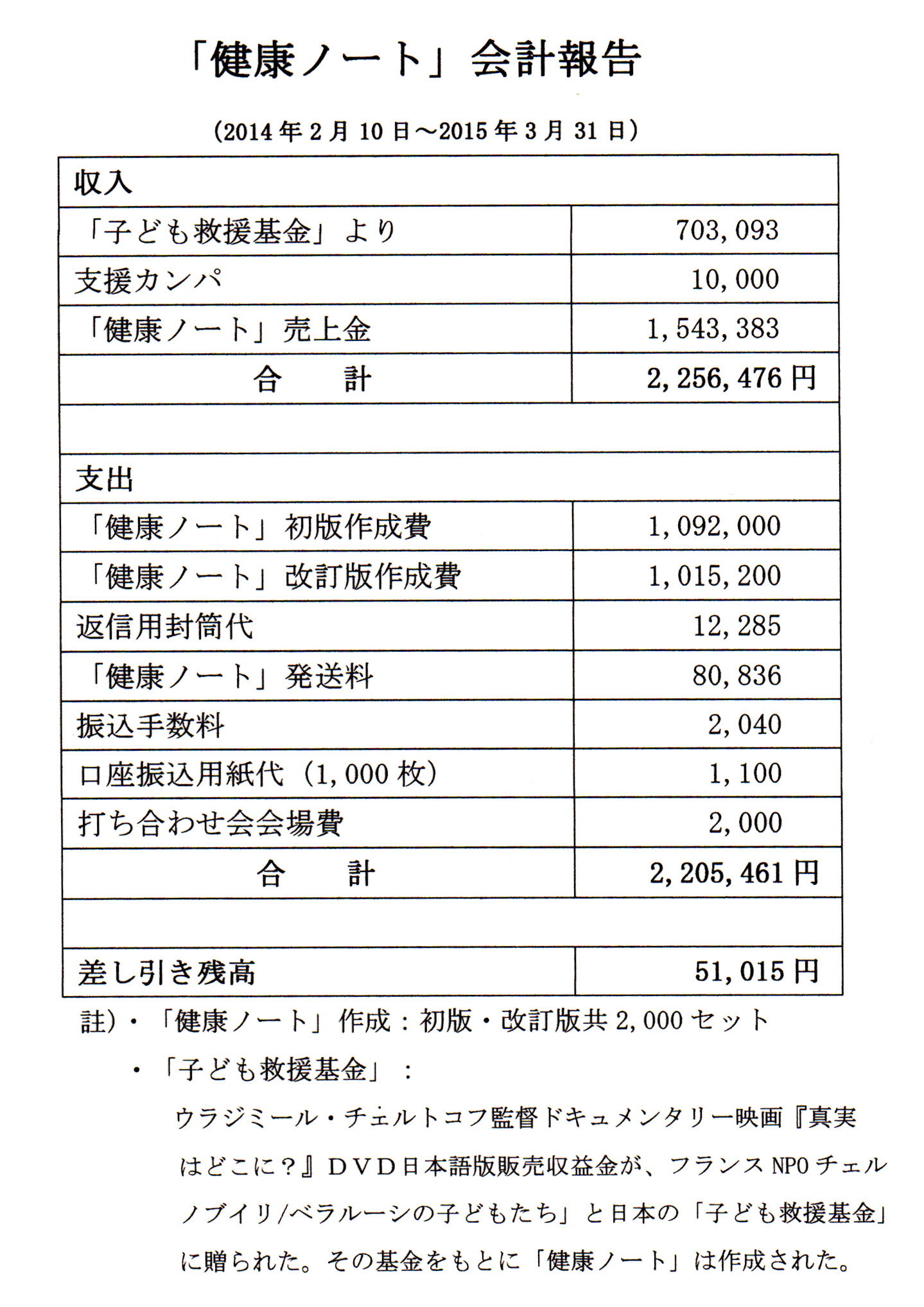 2014年度、会計報告