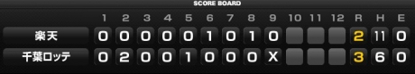 score_20150702.jpg