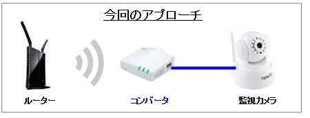 conv04.jpg