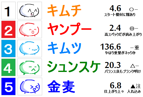 20150105037.png