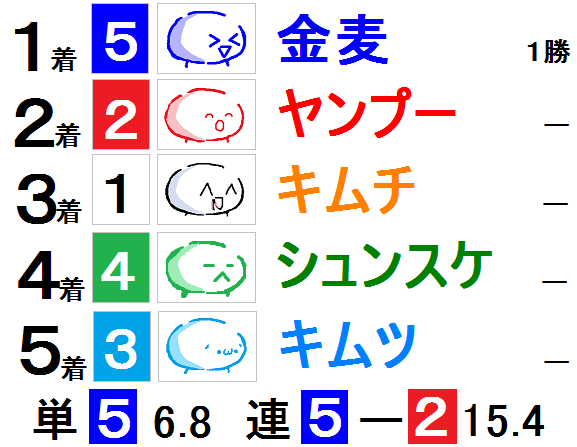 20150105041.png