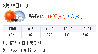 20150327005.png