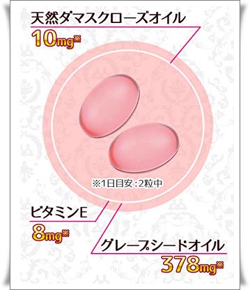 バラの滴 粒の配合量