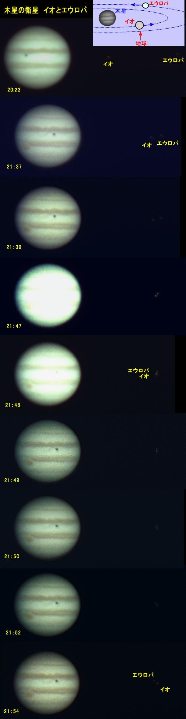 木星とイオとエウロパ_20150417_2023_2154