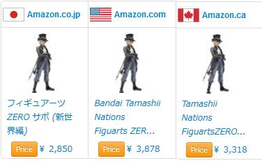 Amazon輸出リサーチイメージ
