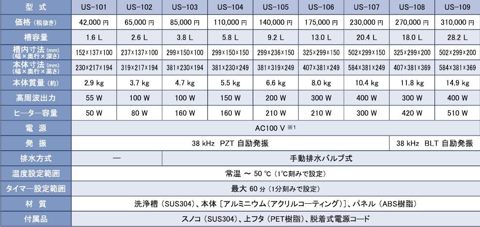 超音波洗浄機 仕様表