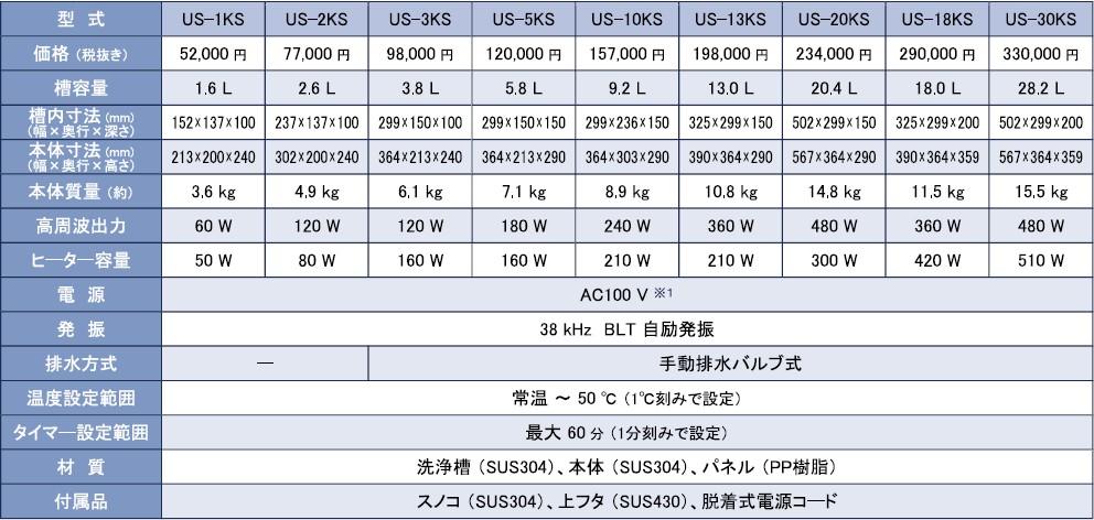 超音波洗浄機 価格