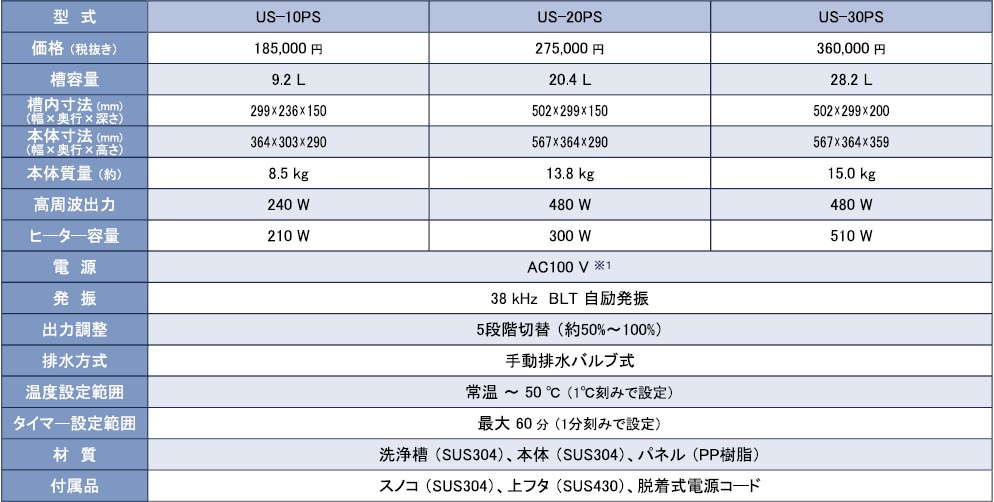 超音波洗浄機 出力可変 価格