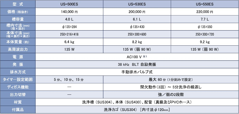 超音波洗浄機 長物用 価格