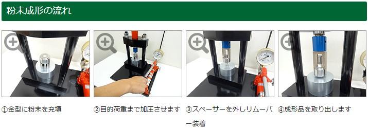 粉末成形機の使用方法