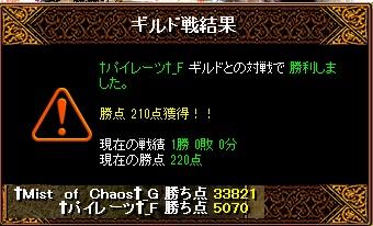 RedStone 15.06.21[04]