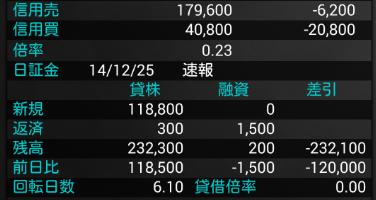 2014y12m26d_205102380.png