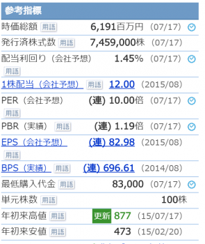 SnapCrab_NoName_2015-7-19_23-21-40_No-00.png
