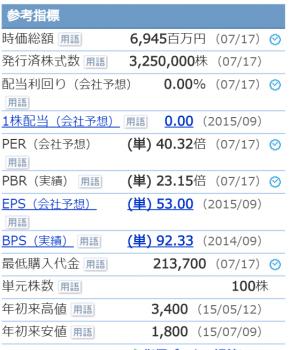 SnapCrab_NoName_2015-7-19_23-30-42_No-00.png