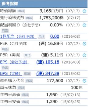 SnapCrab_NoName_2015-7-19_23-41-3_No-00.png
