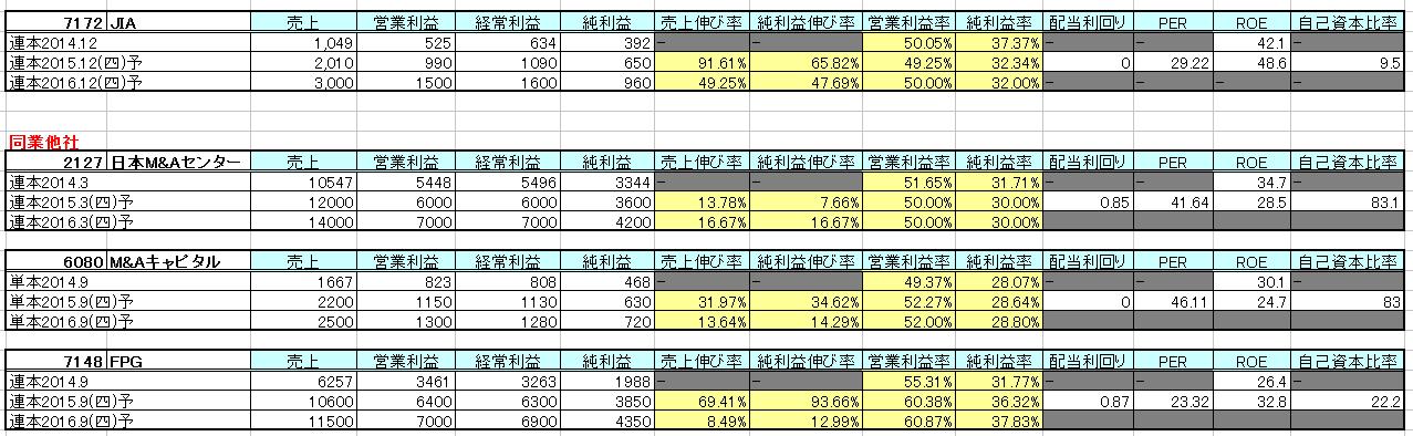 2015-03-17_他社比較