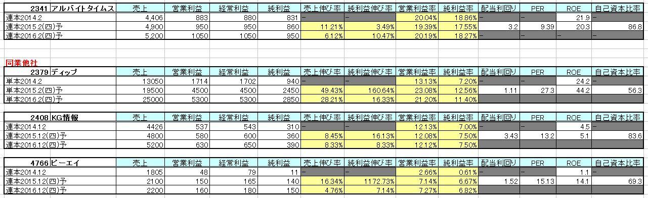 2015-03-19_他社比較