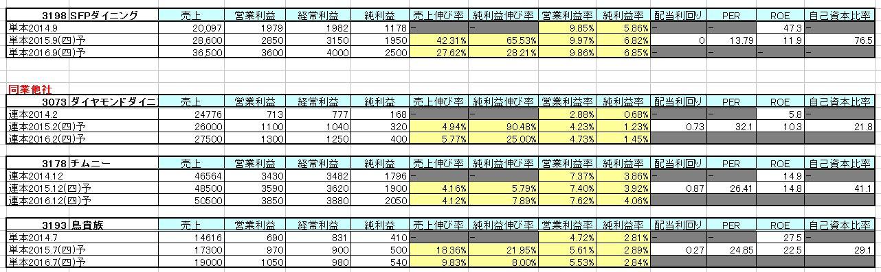 2015-03-26_他社比較