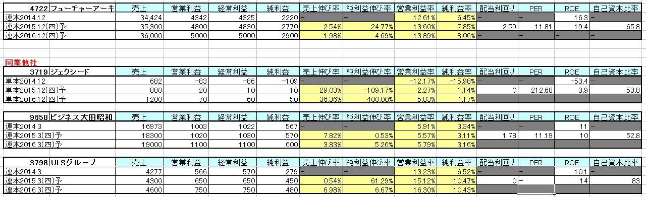 2015-04-12_他社比較
