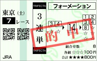 2015 東京7R