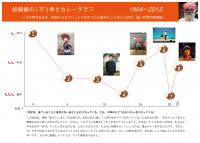 幸せグラフ-01
