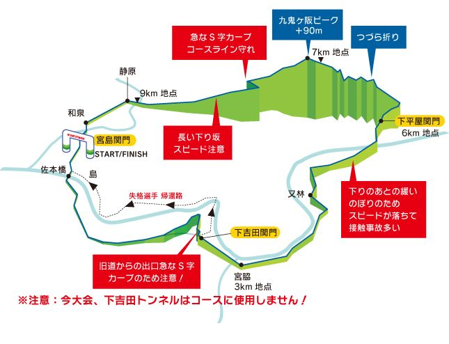 course_map2015_2.jpg