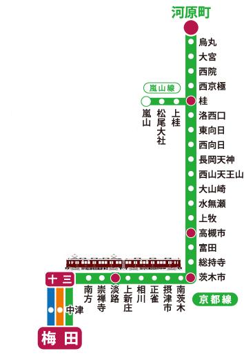 阪急電車 京都線路線図