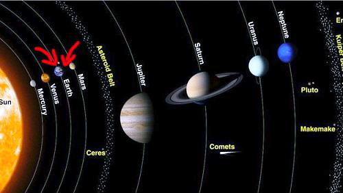 500 02 Solar system
