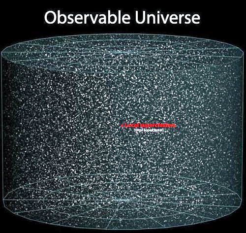 500 37 Observable Universe