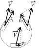 速度による制御理論