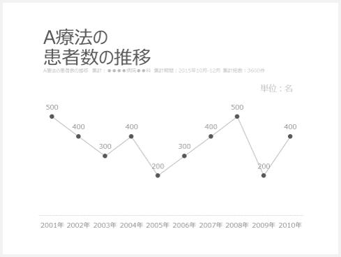 グラフ完成