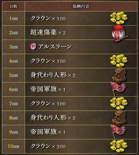 キャプチャ 7 31 saga2-a