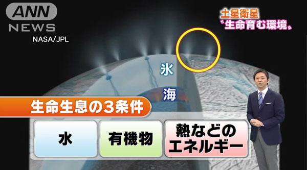 0150_dosei_eisei_Saturn_II_Enceladus_seibutsu_seisoku_kanousei_201503_02.jpg