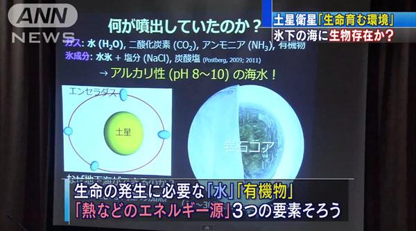 0150_dosei_eisei_Saturn_II_Enceladus_seibutsu_seisoku_kanousei_201503_07.jpg