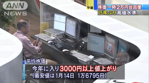 0191_Nikkei_heikin_20000yen_201504_04.jpg