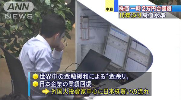 0191_Nikkei_heikin_20000yen_201504_05.jpg