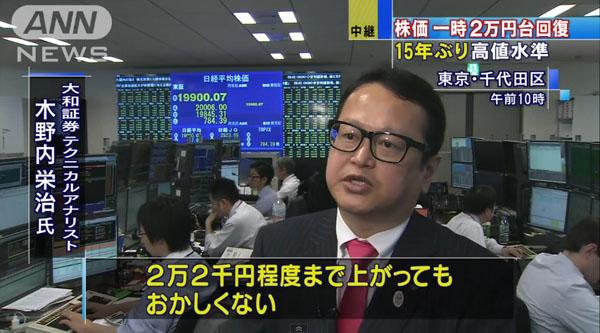 0191_Nikkei_heikin_20000yen_201504_08.jpg